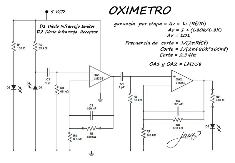 Oximetro Original
